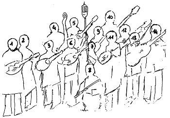 1 Franco Picinali - 2 Rino Spampatti - 3 Giovanni Ongaro - 4 Franco Parolini - 5 Francesco Servalli - 6 Pasquale Ongaro - 7 Silvano Picinali - 8 Lorenzo Spampatti - 9 Vittorio Motta - 10 Giuseppe Bertocchi - 11 G. Battista Picinali - 12 Domenico Campana - 13 Lorenzo Picinali - 14 Ignazio Picinali